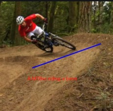 How to Ride Berms on a Mountain Bike